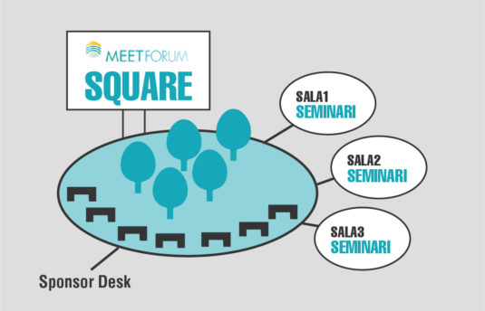 Meet Forum Square 2019